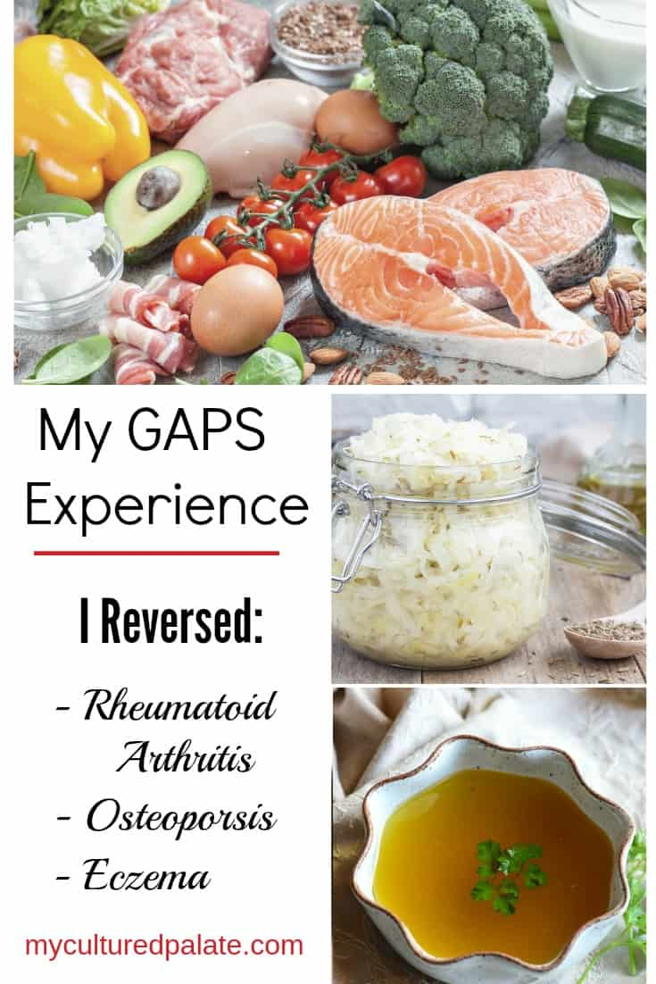Images showing foods eaten on GAPS diet from the post My GAPS Experience