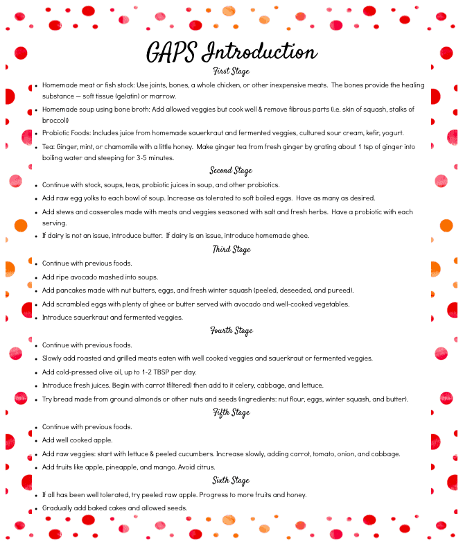 GAPS Intro Diet printable