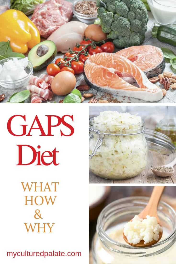 Three images of foods used in the GAPS diet with text overlay.